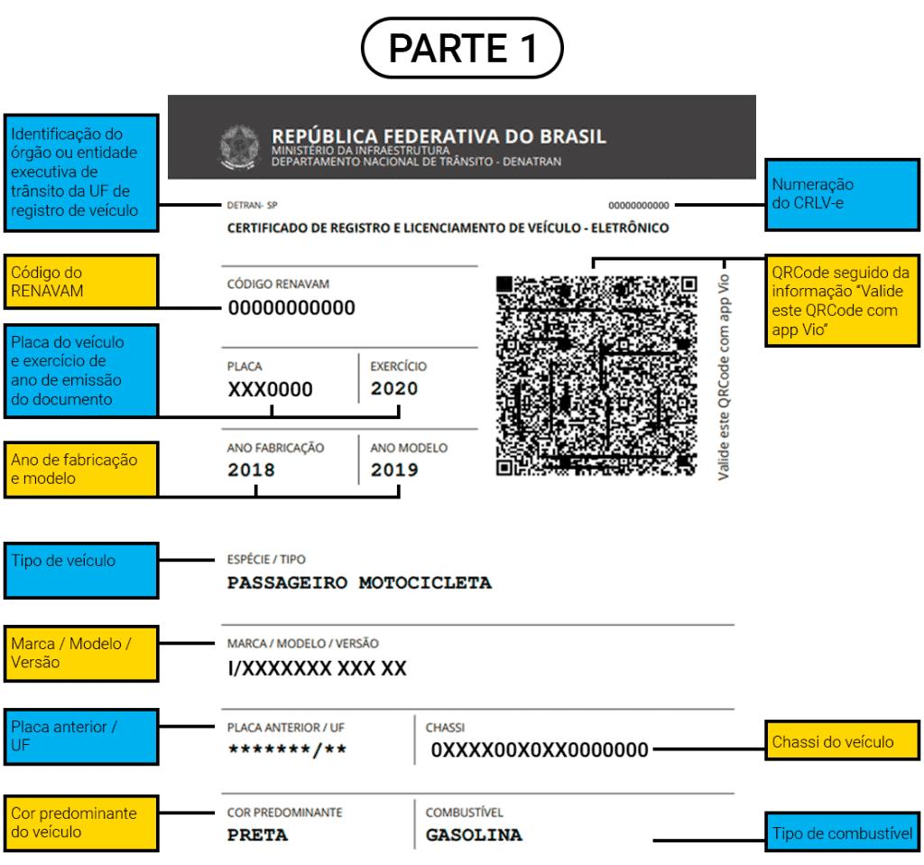 CRLV digital e QRCode - entenda o Certificado de Registro e Licenciamento do Veículo