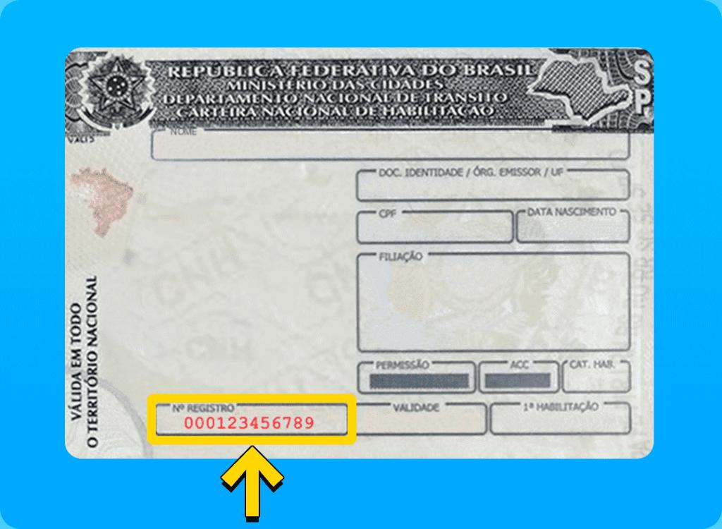Número de Registro da CNH - O que é CNH?